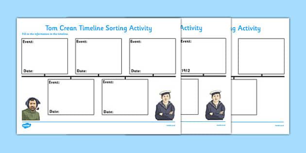 Tom Crean Timeline Sorting Activity - Tom Crean, Irish History, South Pole, Antarctica, timeline, sorting activity