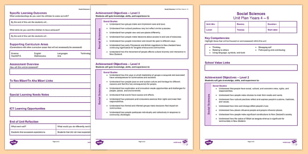 New Zealand Social Sciences Years 4-6 Unit Plan Template - New Zealand Class Management