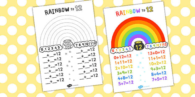 Rainbow to 12 Display Poster - displays, posters, visual aids