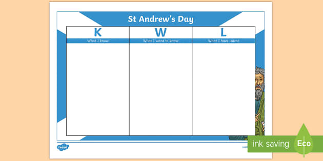 St Andrew's Day KWL Grid
