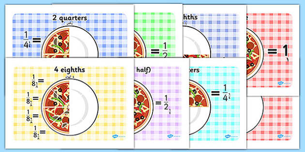 Pizza Fractions Arabic Translation - arabic, Fraction, numeracy, fractions, half, quarter, whole, three quarters, two halves, pizza, fraction