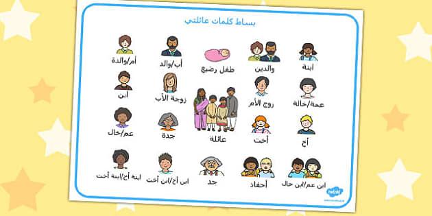 بساط كلمات العائلة - العائلة، الأسرة، أفراد العائلة، أفراد الأسرة