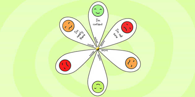 Communication Fans - communication, visual aid, SEN, emotions