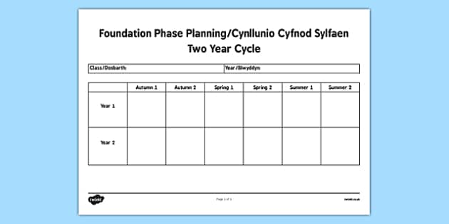 Foundation Phase Planning Topic Overview 2 Year Cycle - welsh, cymraeg, Foundation Phase Planning, Topic Overview, Two Year Cycle