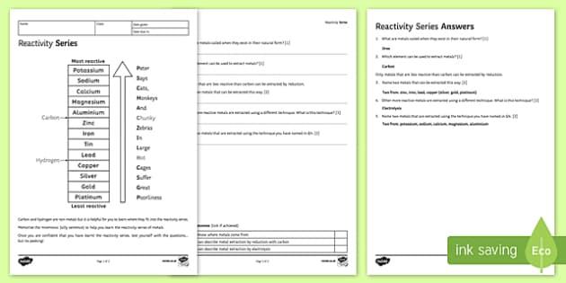 KS3 Reactivity Series Homework Activity Sheet