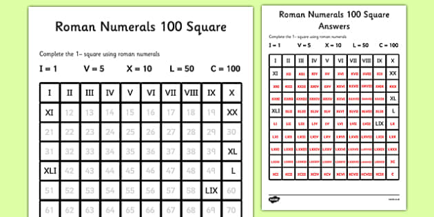 Roman Numerals Fill in the Number Square Worksheet roman – Roman Numeral Worksheet