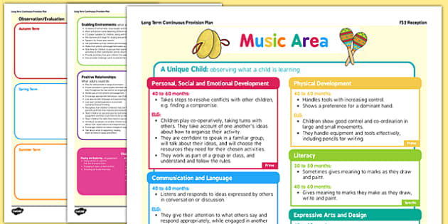 Music Area Continuous Provision Plan Posters Reception FS2 - continuous