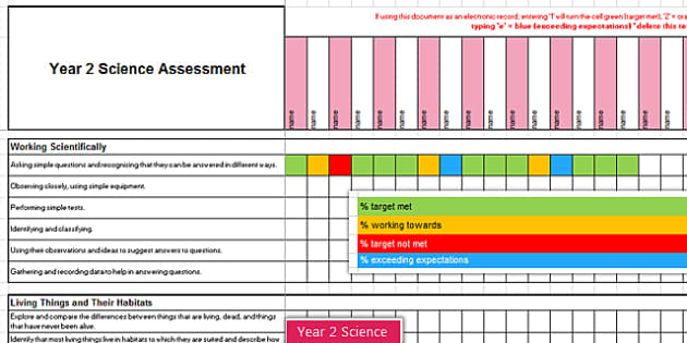 2014 Curriculum Year 2 Science Spreadsheet - science assessment