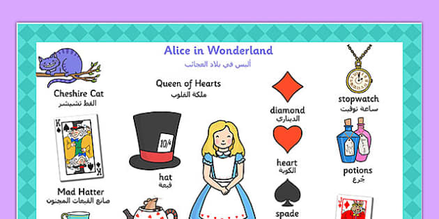 Alice in Wonderland Word Mat Arabic Translation - alice, wonderland, story, traditional, storybook, lewis carroll, lewis, carroll, writer, book, vocabulary, arabic, eal