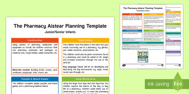 The Pharmacy Aistear Planning Template