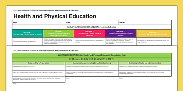 EYLF and Australian Curriculum Outcome Overview Health and Physical Education - EYLF, Australian Curriculum, Planning, Health and Physical Education, Foundation
