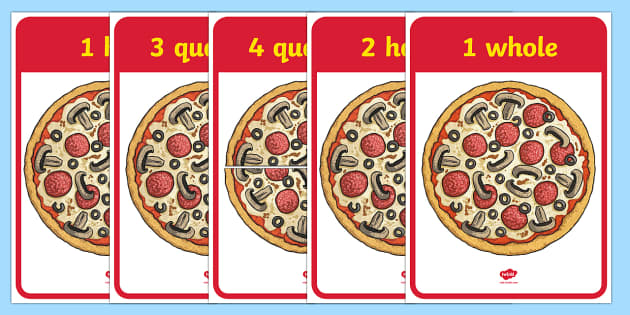 Pizza Fractions - fractions, visual aid, maths, numeracy, poster
