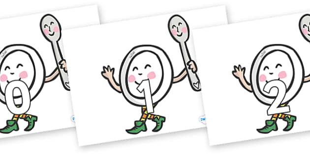 Numbers 0-100 on Plate and Spoon - 0-100, foundation stage numeracy, Number recognition, Number flashcards, counting, number frieze, Display numbers, number posters