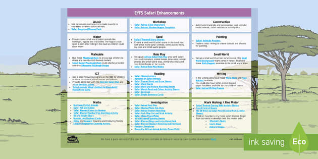 EYFS Safari Enhancement Ideas - EYFS, Early Years Planning, continuous provision, Safari, Africa, African animals, elephant, lion, c