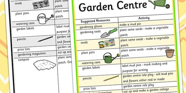 Garden Centre Outdoor Play Ideas - garden centre, outdoor play, play ideas, ideas for play, games, activities, game ideas, activity ideas, ideas for games