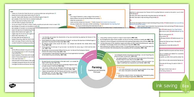Farming First Level CfE Interdisciplinary Topic Web-Scottish