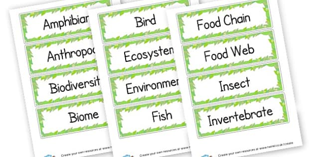 Habitats vocab - Habitats & Environments Primary Resources, Habitats, Environments