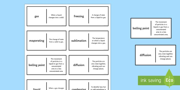 Particles and States of Matter Patience Glossary Activity - Glossary, solid, liquid, gas, evaporate, condense, particles