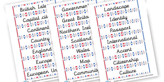 Geography Topic Resources Cards - KS2 Vocabulary, Geography, Vocabulary, KS2 Geography