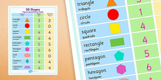 Figuras Geométricas Planas Portuguese Translation - portuguese, 2d shape, properties, poster, display