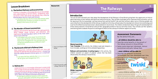 PlanIt - History LKS2 - The Railways Planning Overview - planit, history, unit