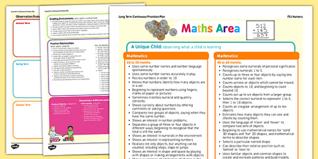 Maths Area Continuous Provision Plan Posters Nursery FS1 - early years