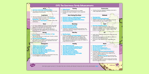 EYFS The Enormous Turnip Enhancement Ideas - Early Years, continuous provision, early years planning, adult led, fairy tales, traditional tales, vegetables