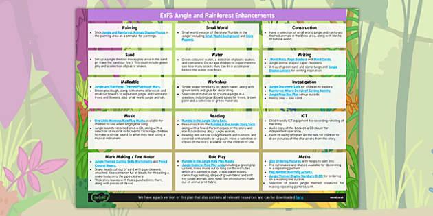 EYFS Jungle and Rainforest Themed Enhancement Ideas - jungle, rainforest