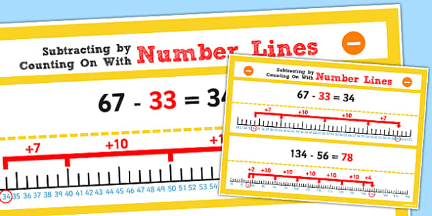 Year 2 Subtracting 2 2 Digit Numbers and Tens by Counting on Line