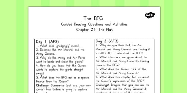 Guided Reading Questions Chapter 21 to Support Teaching on The BFG - australia, bfg, guided reading
