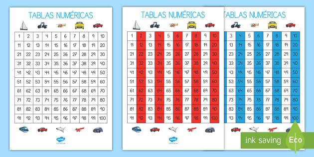 Tablanumérica: Transporte - Transporte, proyecto, coche, avión, tren, bici, bicicleta, helicóptero, camión, coete, furgoneta,