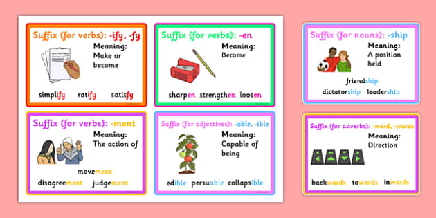 Suffix Cards With Definitions - suffix, cards, definitions, english, literacy, ks2