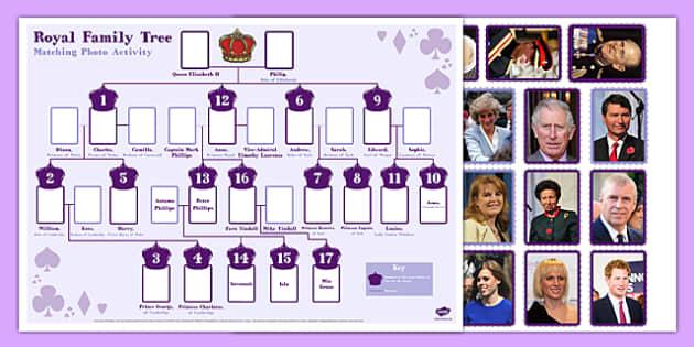 New Royal Family Tree Matching Photo Activity - royal family tree