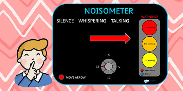 The Noisometer PowerPoint - behaviour management, noise, sound
