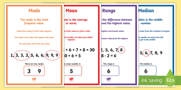 Mode, Mean, Range, and Median Poster Pack - mode mean median and range, mode mean median and range posters, ks2 numeracy posters, mode, mean, median, range