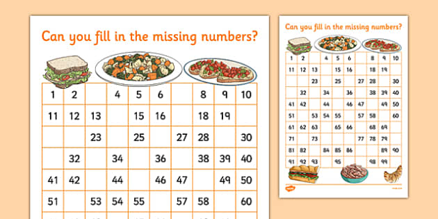 Food Themed Missing Numbers Number Square - food, missing numbers, number square, numbers, activity