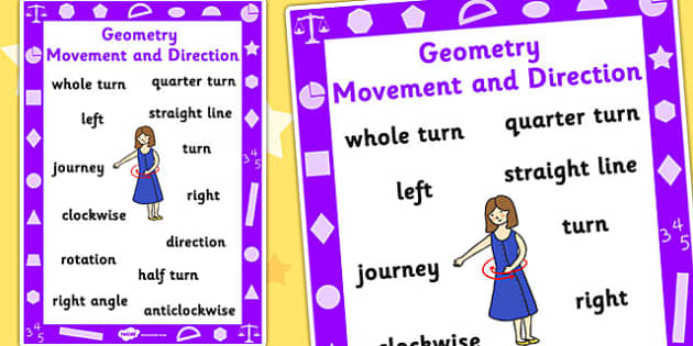 Key Stage 1 Geometry Movement and Direction Poster - Geometry, Year 1, Key Stage 1