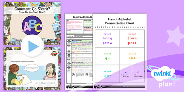 PlanIt - French Year 3 - Family and Friends Lesson 5: How Do You Spell? Lesson Pack - french, languages, spelling, alphabet