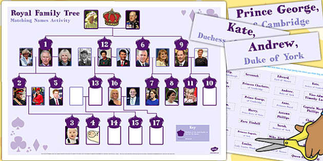New Royal Family Tree Matching Name Activity - royal family, tree