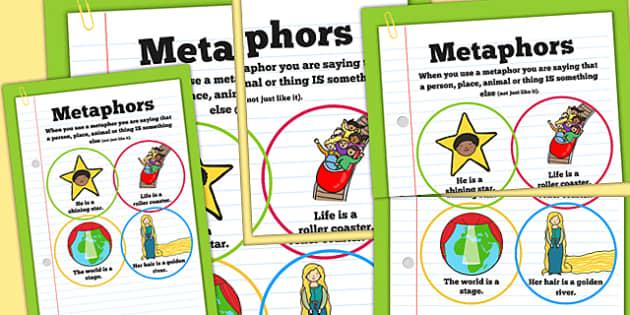 Metaphor Poster - metaphors, KS2 literacy, display, posters