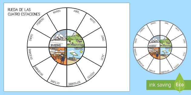 Rueda de vocabulario - Las estaciones del año  - El tiempo y las estaciones del año, proyecto, decoración de la clase,Spanish