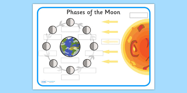 Phases of the Moon Labelling Worksheet (with Answer Boxes) - worksheets, worksheet, work sheet, sheets, activity, phases of the moon, the moon, moon, labelling, label worksheet, moon label worksheet, writing frame, filling in, writing activity