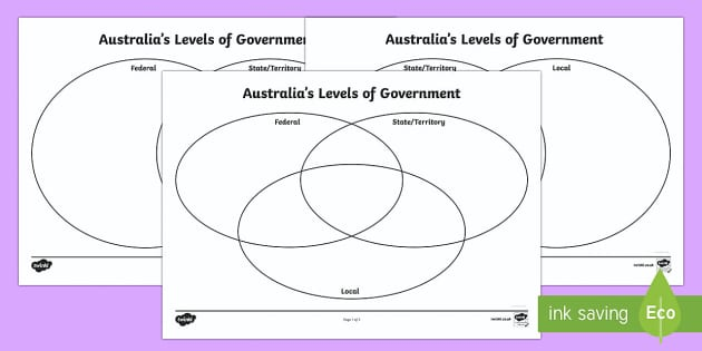 Australia's Levels of Government Venn Diagram Activity Sheets-Australia