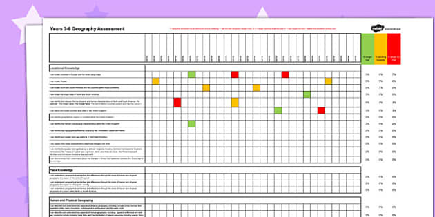 Geography Assessment Class Checklist Years 3-6 - geography, assessment