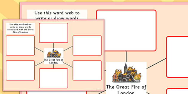 The Great Fire of London Pre-Teaching Word Web - great fire of london, pre-teaching, word web