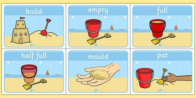 Sand Area Display Words - Sand area, sand play, sand, sand display, sieve, build, mould, pat, play