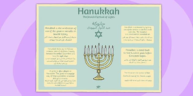 Hanukah Large Information Poster KS2 Arabic Translation - arabic