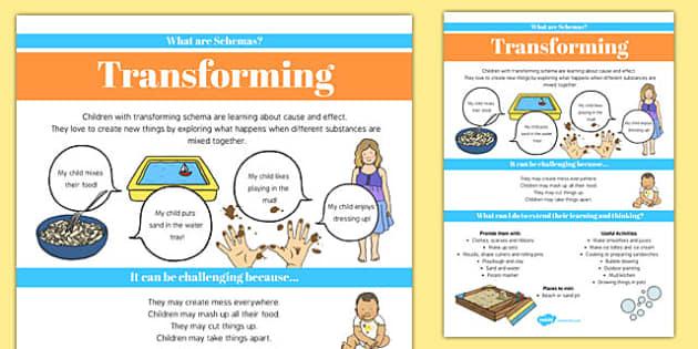 Transforming Schema Information Poster - schemas, information, poster, display