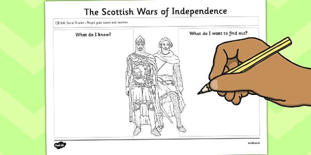The Scottish Wars of Independence Mindmap Activity Sheet - scottish, worksheet