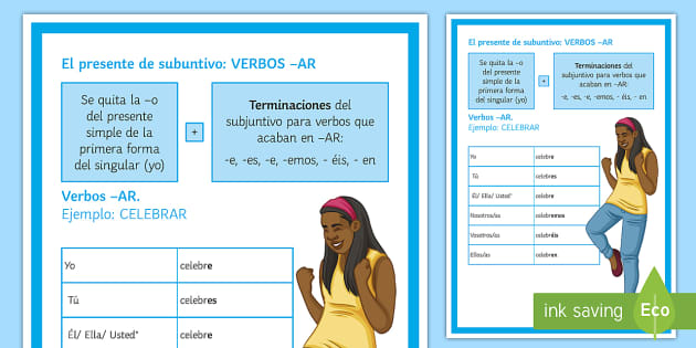 Subjunctive Present of AR Verbs Display Poster Spanish - Spanish Grammar, subjunctive, present, AR verbs, poster, display, Spanish, KS3